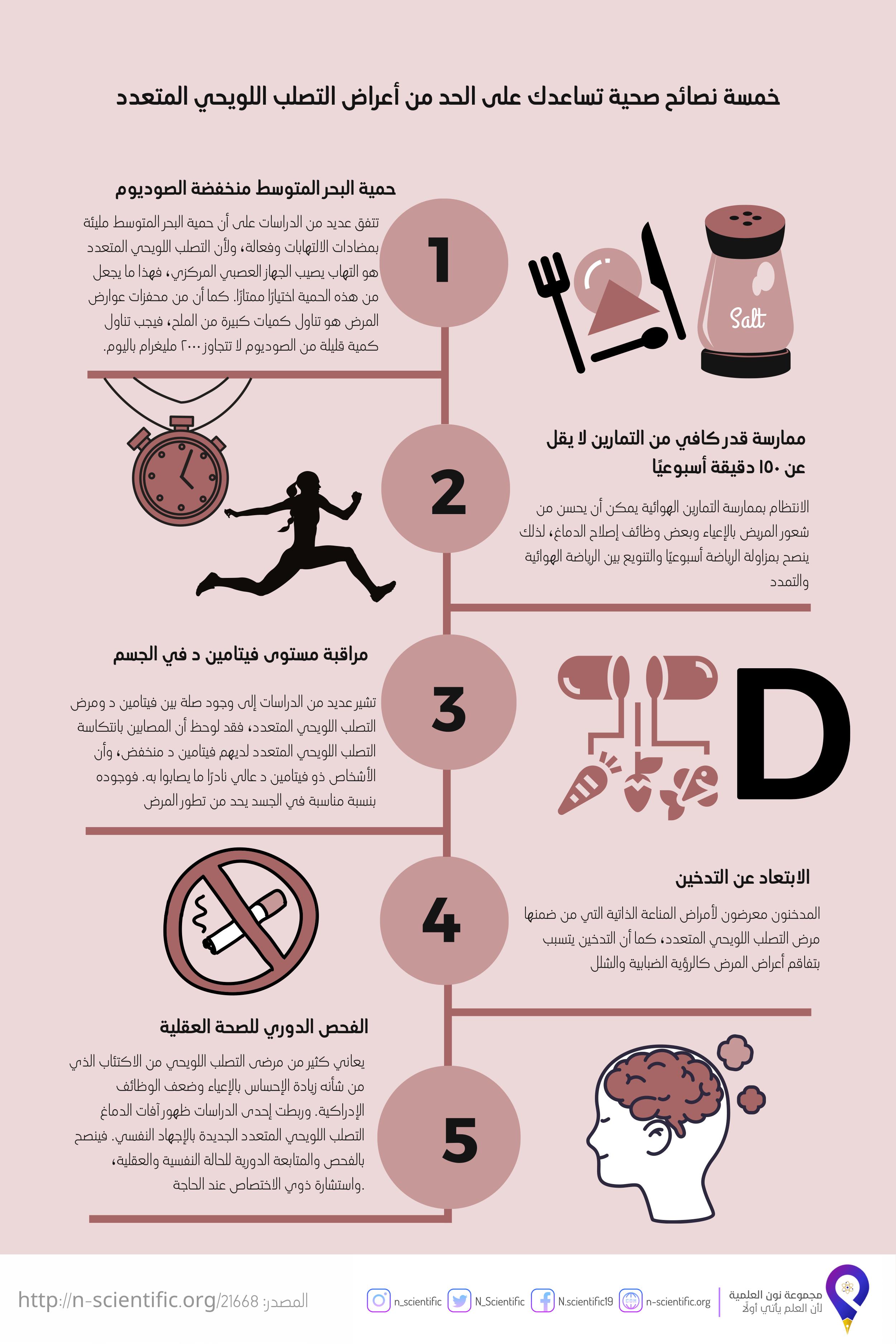 خمسة نصائح صحية تساعدك على الحد من أعراض التصلب اللويحي المتعدد